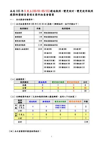 105%E5%B9%B45%E6%9C%88%E4%B8%8A%2801-15%29%E3%80%901050623%E5%8C%97%E5%B8%82%E9%83%BD%E5%BB%BA%E5%AD%97%E7%AC%AC10564914700%E8%99%9F%E3%80%91.PDF